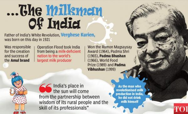 "Verghese Kurien (26 November 1921 – 9 September 2012), known as the ""Father of the White Revolution"" in India, was a social entrepreneur whose ""billion-litre idea"", Operation Flood, made dairy farming India's largest self-sustaining industry and the largest rural employment sector providing a third of all rural income. It made India the world's largest milk producer, doubled the milk available for each person, and increased milk output four-fold in 30 years.