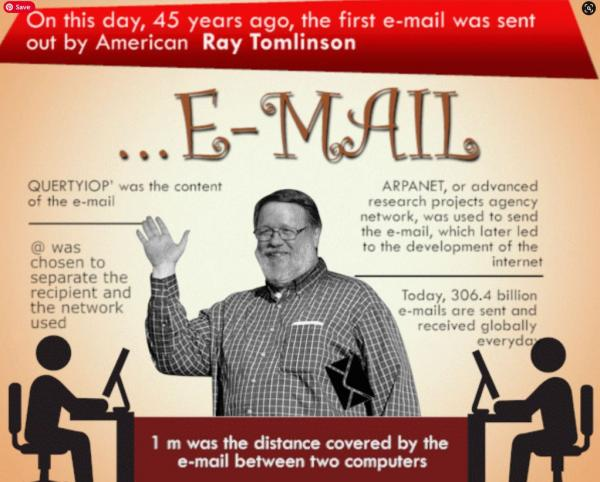 "Raymond Samuel Tomlinson (April 23, 1941 – March 5, 2016) was a pioneering American computer programmer who implemented the first email program on the ARPANET system, the precursor to the Internet, in 1971; he is internationally known and credited as the inventor of email. It was the first system able to send mail between users on different hosts connected to ARPANET. Previously, mail could be sent only to others who used the same computer. To achieve this, he used the @ sign to separate the user name from the name of their machine, a scheme which has been used in email addresses ever since. The Internet Hall of Fame in its account of his work commented ""Tomlinson's email program brought about a complete revolution, fundamentally changing the way people communicate"""