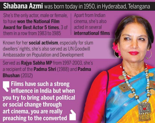 Shabana Azmi (born 18 September 1950) is an Indian actress of film, television and theatre. The daughter of poet Kaifi Azmi and stage actress Shaukat Azmi, she is an alumna of Film and Television Institute of India of Pune. 